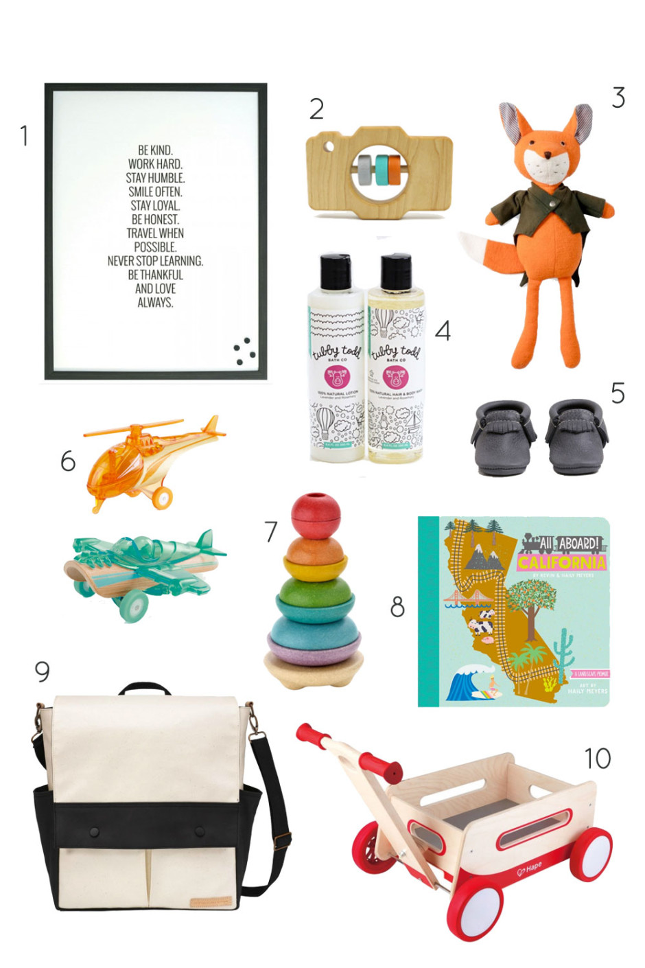 Most-loved-baby-products
